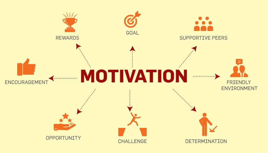 5 Tips to Stay Motivated