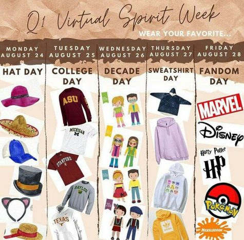 Spirit Week..But Online?!